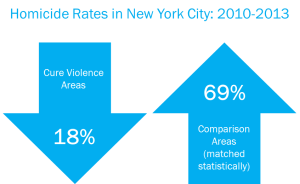 new-york-city-murder-rates