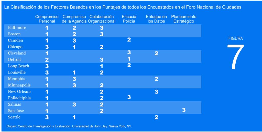 durable_fig7_esp